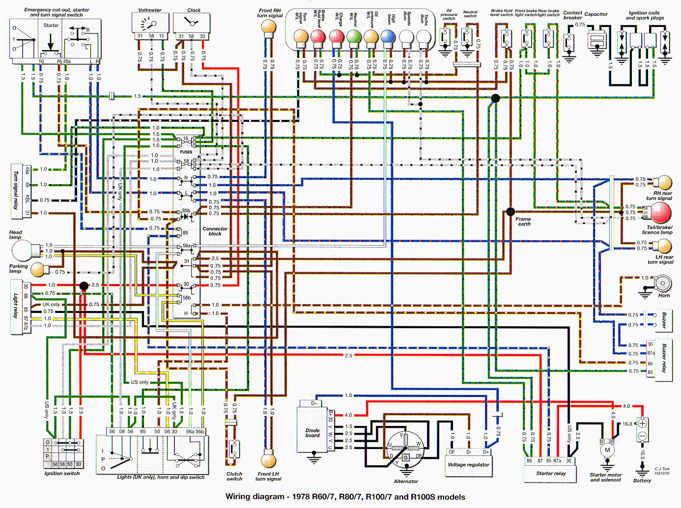 Awesome Bmw K1100 Wiring Diagram 12 12 Tramitesyconsultas Co Wiring Digital Resources Funapmognl
