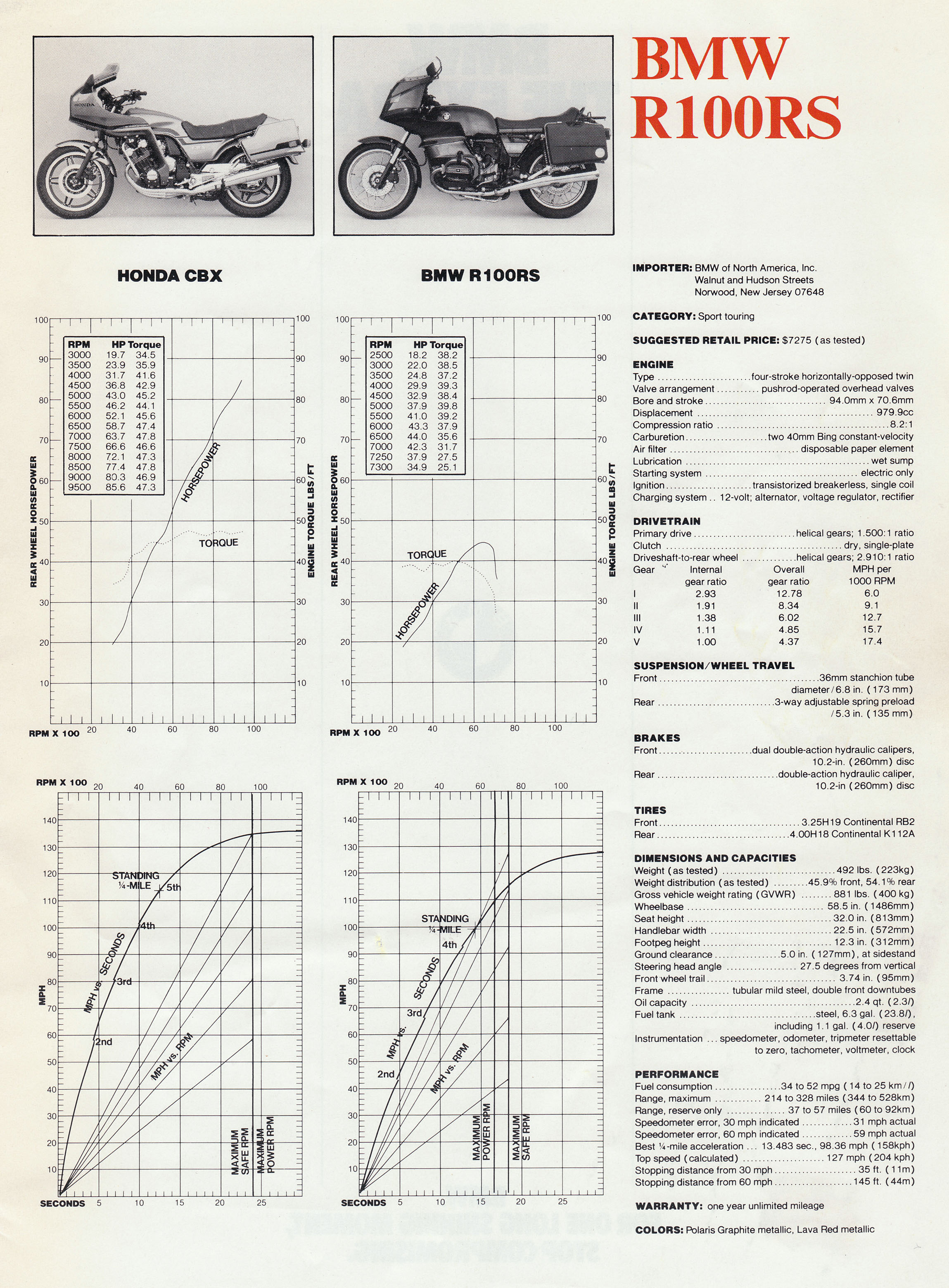 BMW_R100RSdata bmw r100 info thiel org za bmw r100rs gauge wiring diagram at nearapp.co